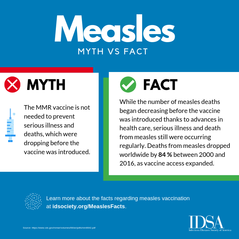 Measles Myth vs Fact graphic 1.png